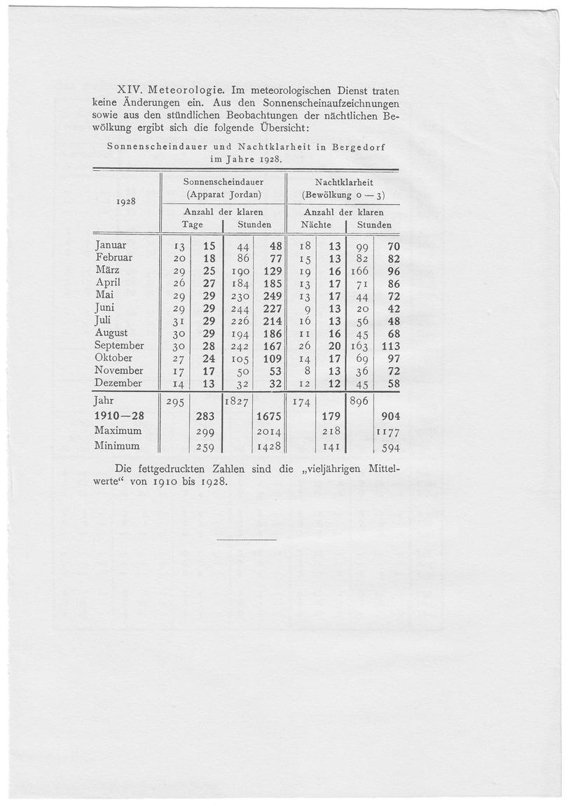 JB192819