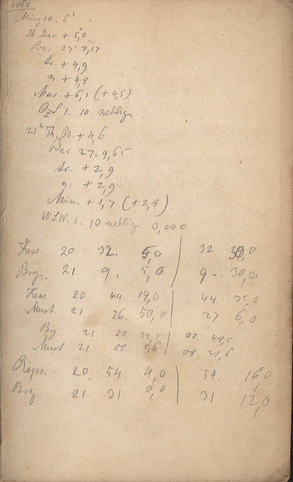 Anzeige von Logbuecher/Aequatorial/BB01/1868-03-10a.jpg